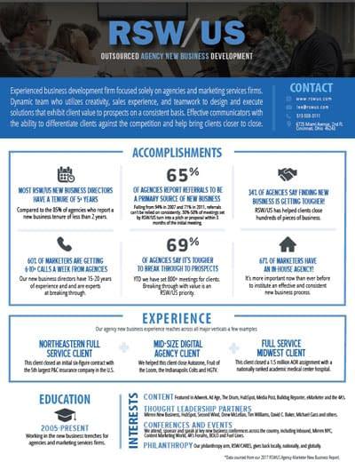 RSW/US Agency New Business Visual Résumé